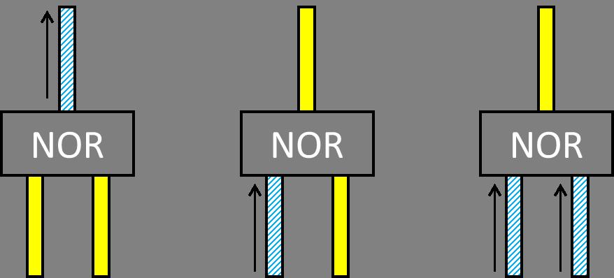 NORゲート