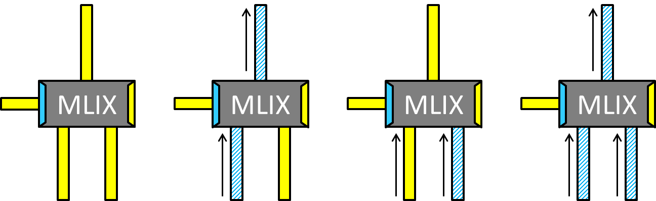 MLIXゲート1