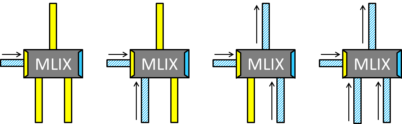 MLIXゲート2