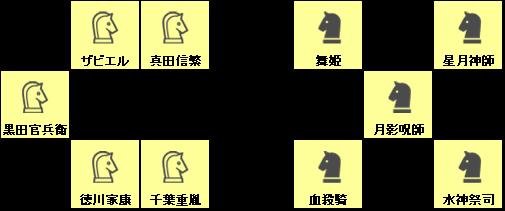 VS 毛利興元