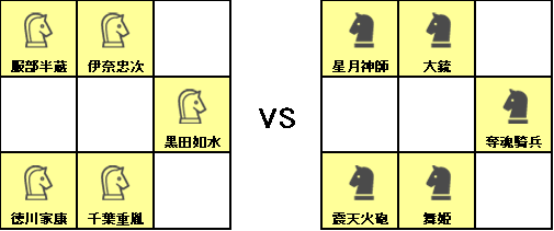 VS小早川隆景