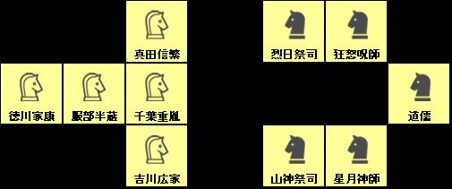 VS穂井田元清