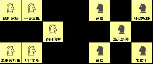 VS 筑紫広門