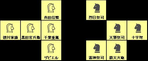 VS 鎌田政近