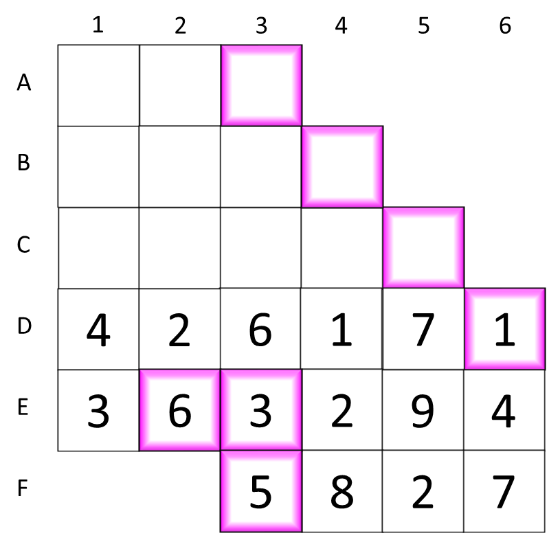 LEVEL6 STAGE21