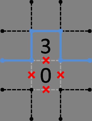 0と3の隣接-解答