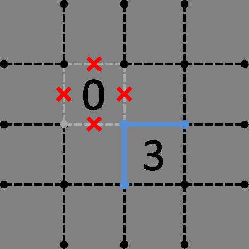 0と3の斜め隣接-解答