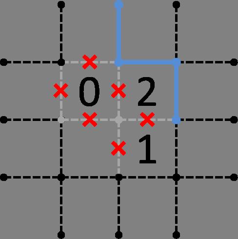 0と1,2の隣接-解答