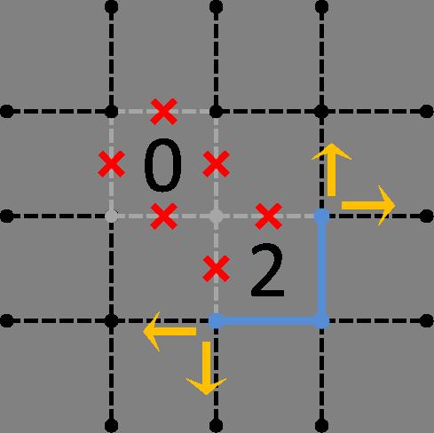 0と2の隣接-解1