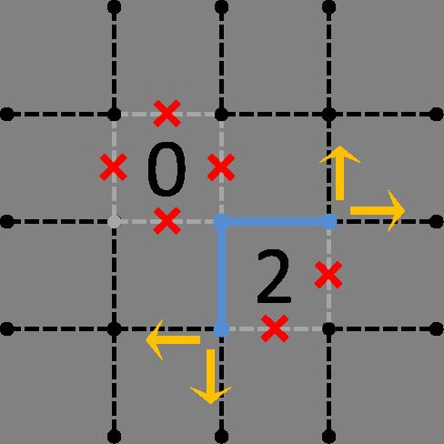 0と2の隣接-解2