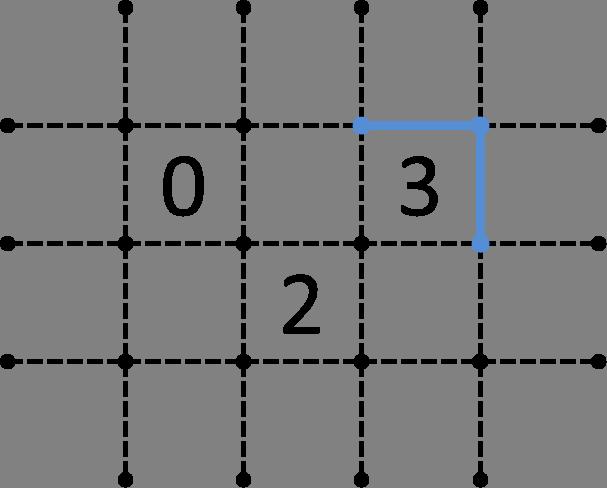 0と2の隣接からの応用-解1