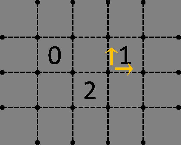 0と2の隣接からの応用-問2