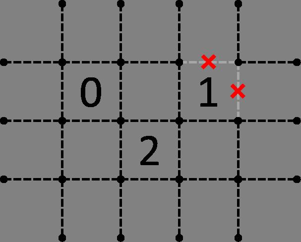 0と2の隣接からの応用-解2