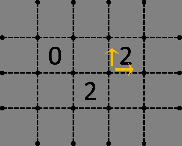 0と2の隣接からの応用-問3