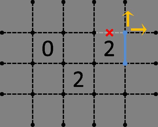 0と2の隣接からの応用-過程3-1