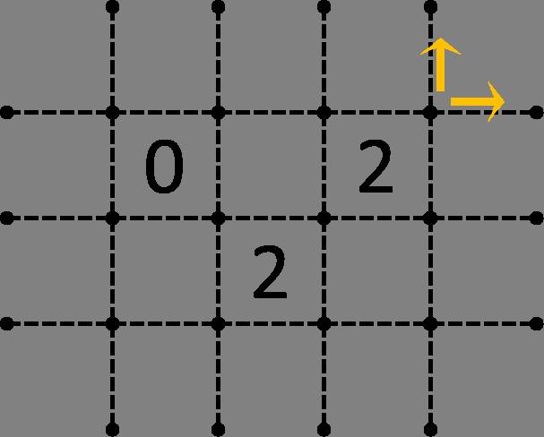 0と2の隣接からの応用-解3