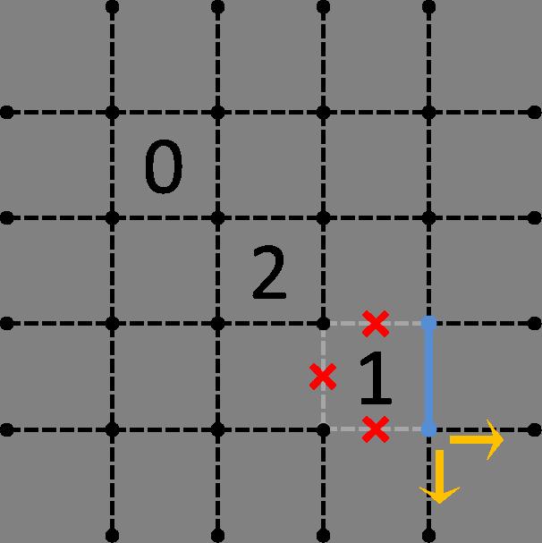 2に1が隣接-過程2