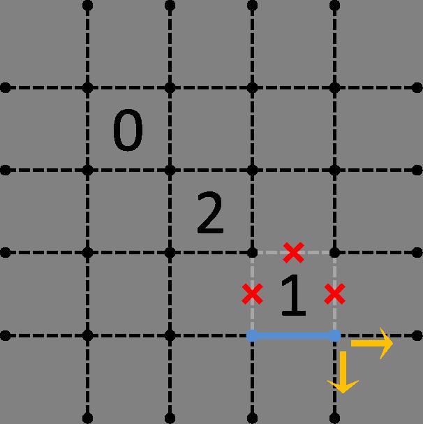 2に1が隣接-過程3
