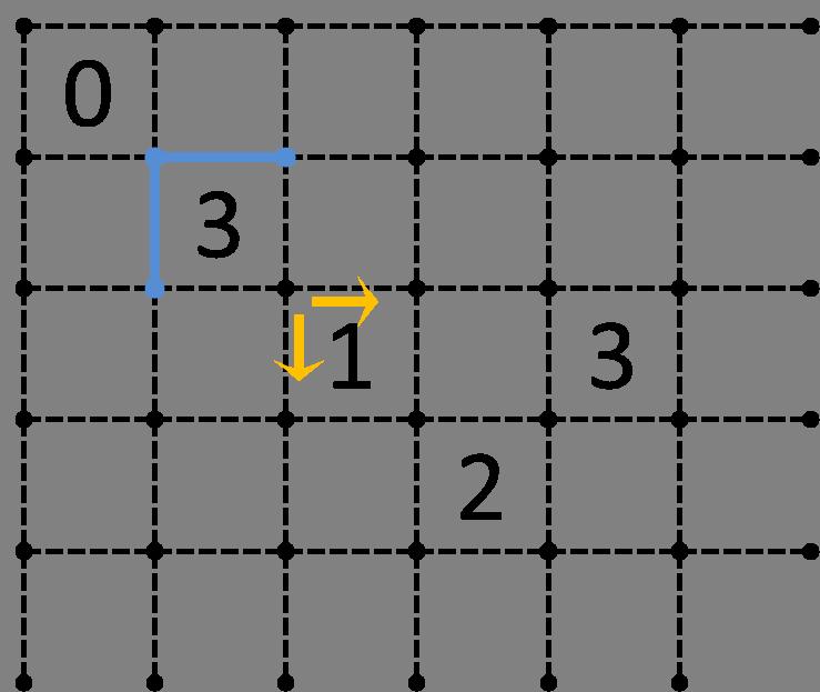 中級編-解答過程1