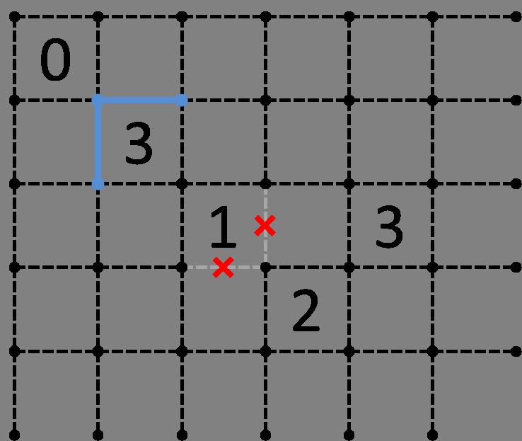 中級編-解答過程2