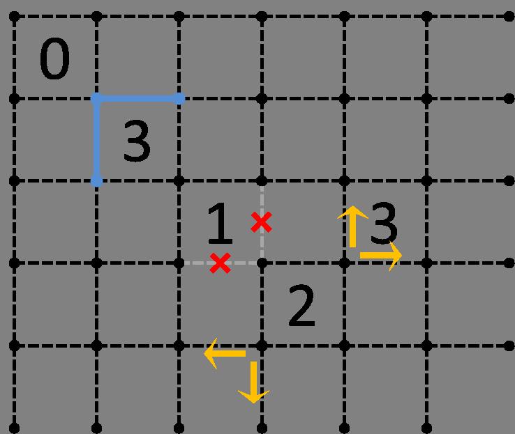 中級編-解答過程3